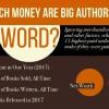 Сколько стоит слово самых успешных писателей