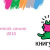 «Книгуру» обнародовал short-list конкурса