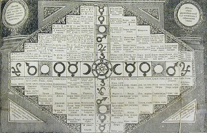 """""""Брюсов календарь"""", 8 января день в истории, литературный календарь"""