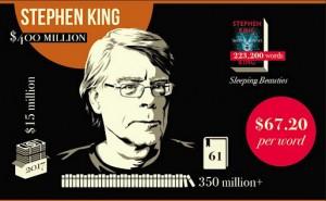 5Стивен Кинг